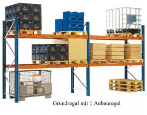 Paletten-Grundregal 588x270x75 cm Fachlast 3.000 kg Feldlast 8.000 kg